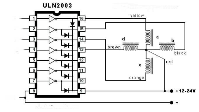 Imperial Nitrile 70 o-ring in gomma per filettatura rettilinea TUBO fittings-bs911-bs932